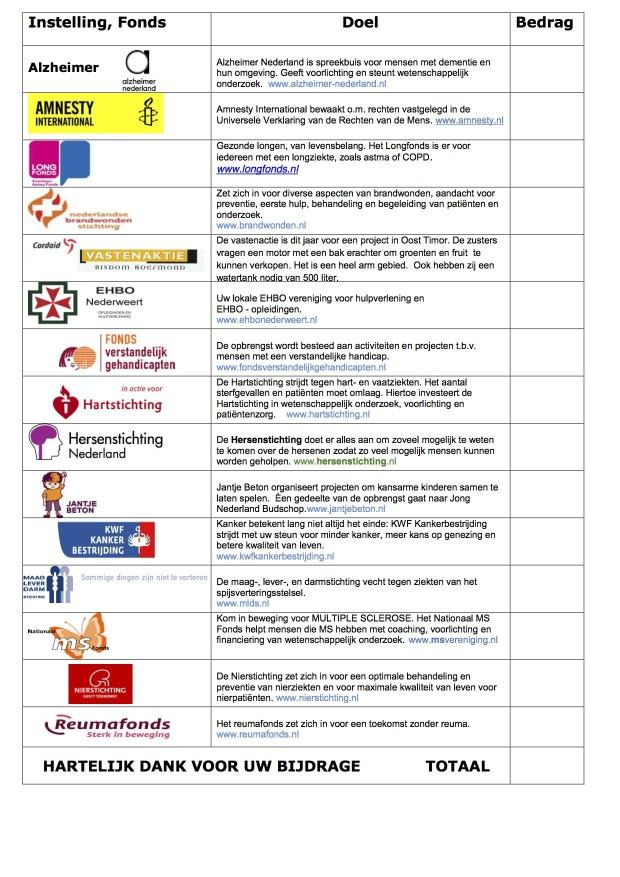fondsen en stichtingen feb 2013