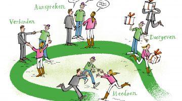 Samen leven, samen doen | CDA Nederweert