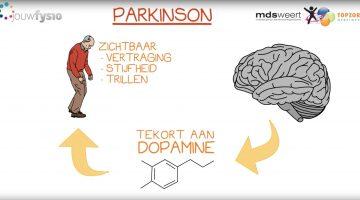 Mindfull bewegen bij de ziekte van parkinson