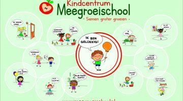 Kindercentrum Meegroeischool Nederweert stapje dichterbij