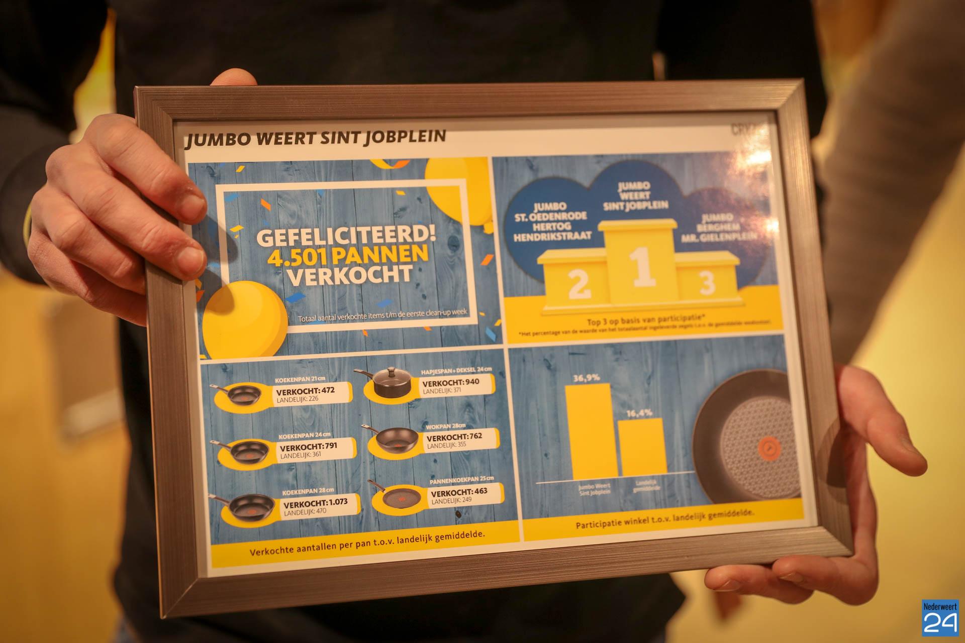 Hedendaags Jumbo Heerschap Leuken valt in de prijzen met de pannenspaaractie XH-86